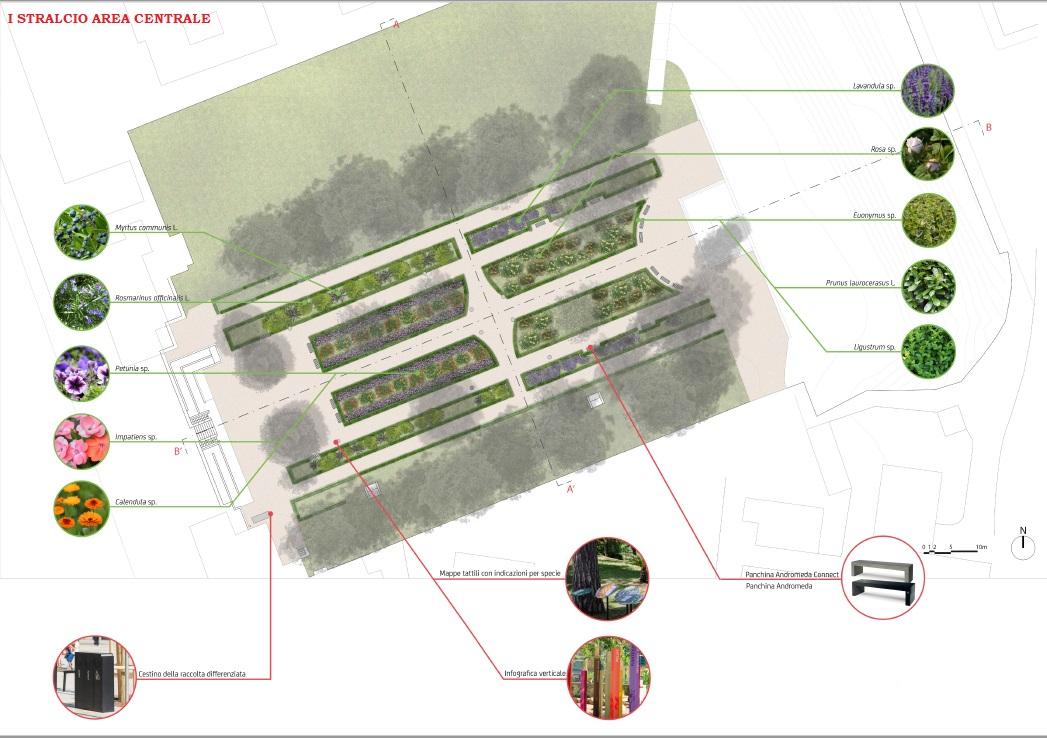 giardini petrucci