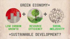 Il ddl bilancio 2021 e la sostenibilità ambientale prioritaria 1