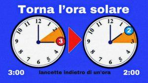 Torna ora solare
