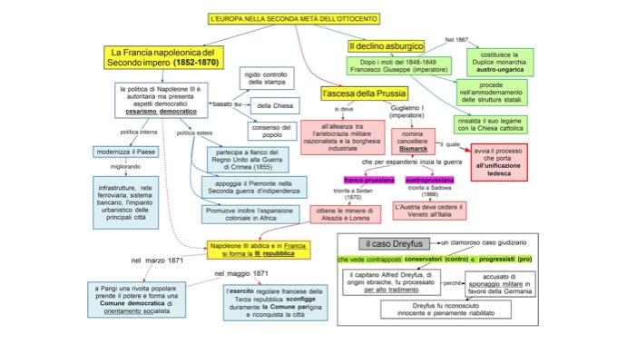Mappe concettuali in rete: l'idea di due fratelli dell'Infernetto 1