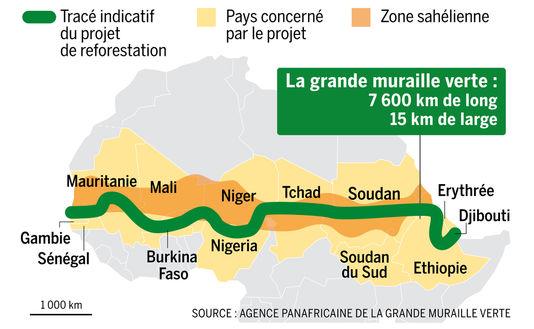 La muraglia verde in Africa per impedirne la desertificazione: un progetto reale e in corso 1