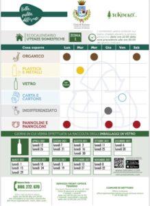 Nettuno, nuovo calendario della raccolta differenziata: da quando e cosa cambia 1