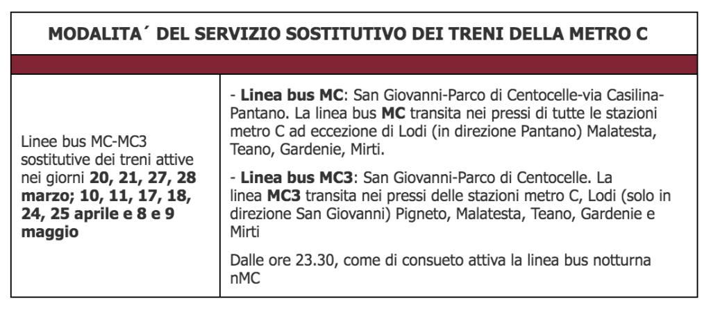bus sostitutivi metro c
