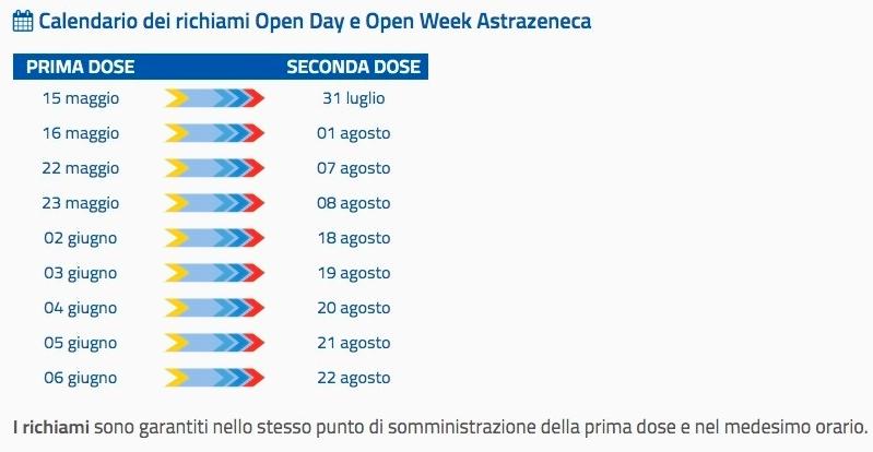 Bollettino Covid Regione Lazio: 197 positivi, zero decessi nelle Asl Roma 3 e 4 1