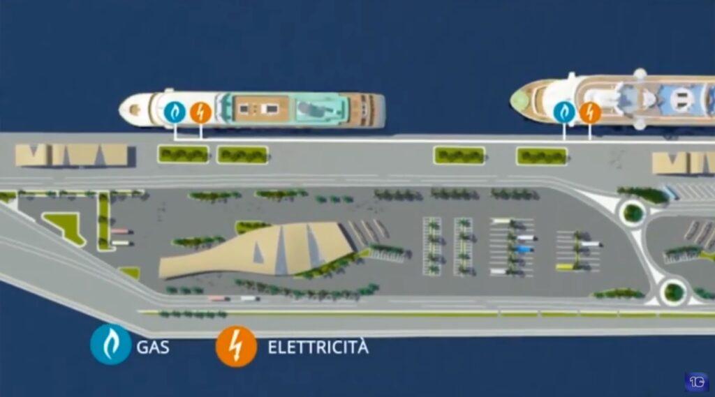 Civitavecchia: 120 milioni per il Porto - VIDEO 1