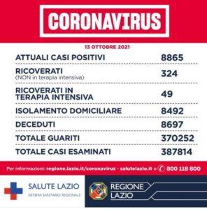 Bollettino Covid 13 ottobre Lazio: meno casi. Vaccinato il 90% degli adulti 1