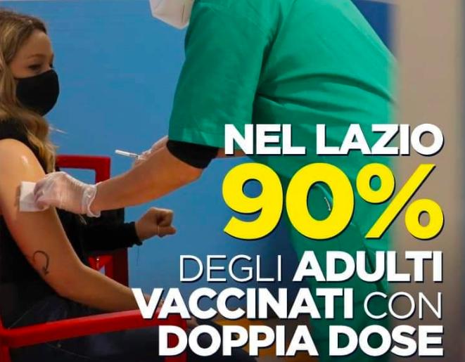 Bollettino Covid 12 ottobre Lazio: in calo decessi, terapie intensive e ricoveri 2