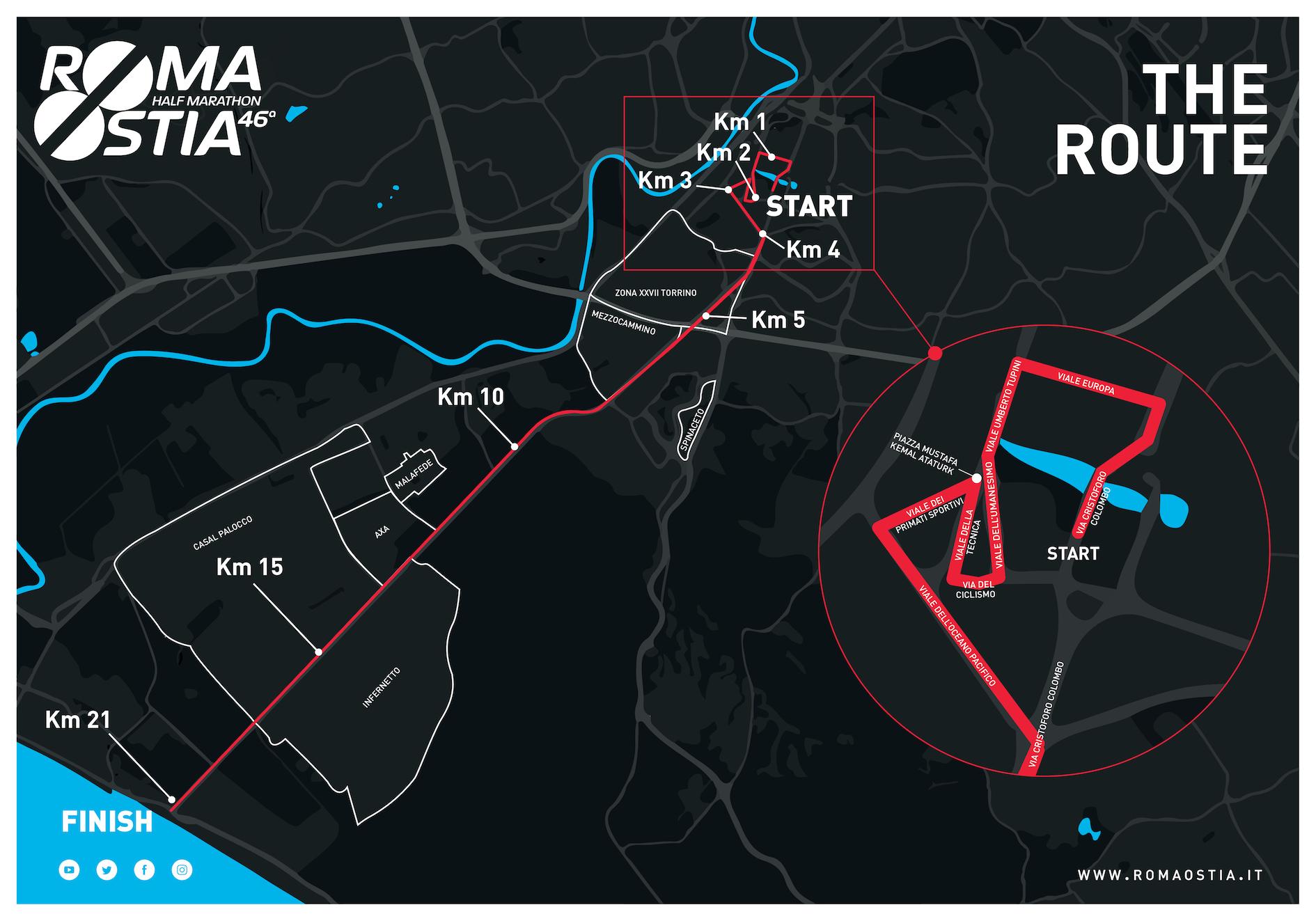 roma-ostia percorso